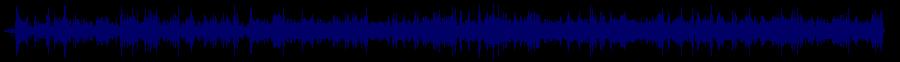 waveform of track #38411