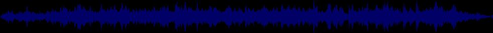 waveform of track #38423