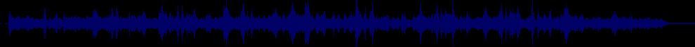 waveform of track #38439