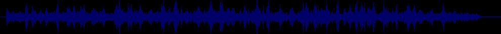 waveform of track #38440