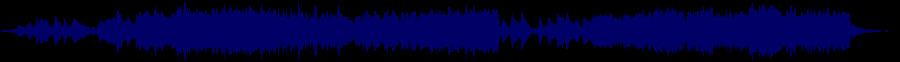 waveform of track #38445