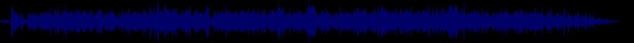 waveform of track #38459