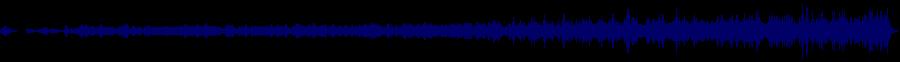 waveform of track #38465