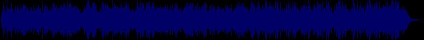 waveform of track #38477