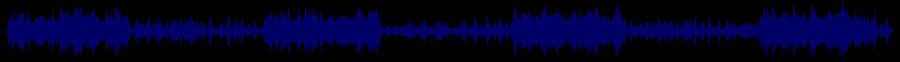 waveform of track #38503