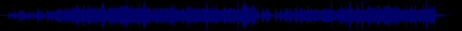waveform of track #38510
