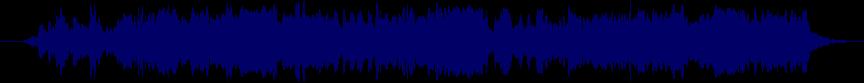 waveform of track #38521
