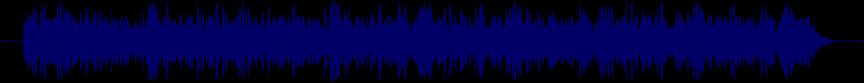 waveform of track #38536
