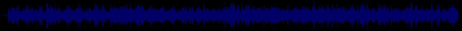 waveform of track #38538