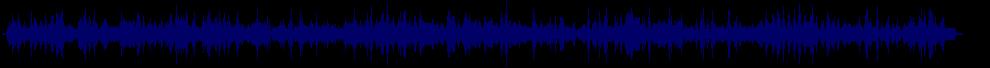 waveform of track #38546