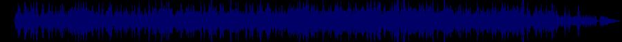 waveform of track #38552
