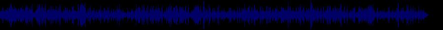waveform of track #38579