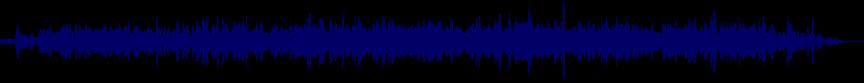 waveform of track #38580