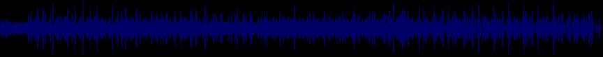 waveform of track #38583