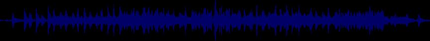 waveform of track #38591