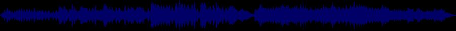 waveform of track #38593