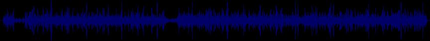 waveform of track #38597