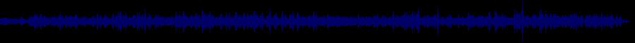 waveform of track #38652