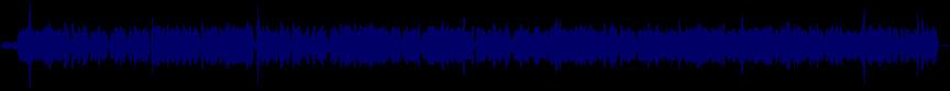 waveform of track #38655