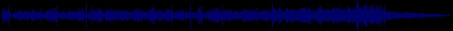 waveform of track #38661