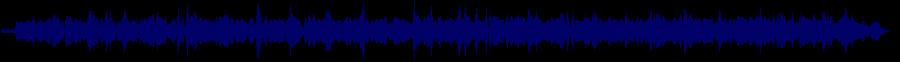 waveform of track #38662