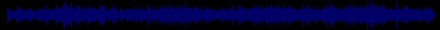 waveform of track #38663