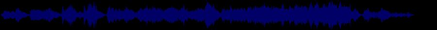 waveform of track #38677
