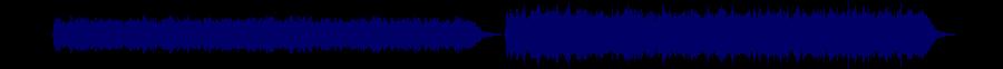waveform of track #38687