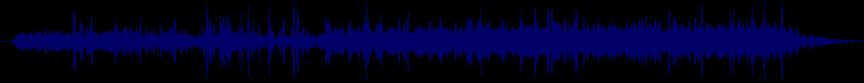 waveform of track #38692