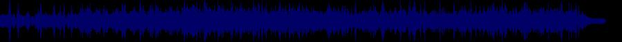 waveform of track #38699