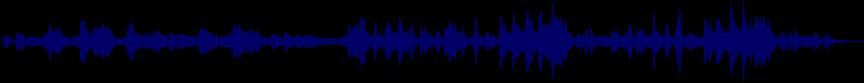 waveform of track #38700