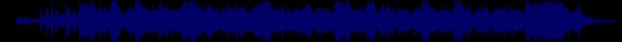 waveform of track #38701