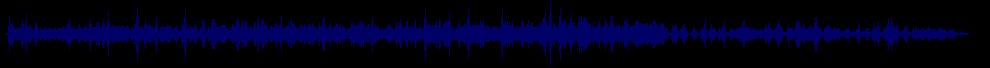 waveform of track #38702