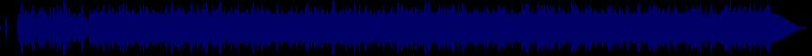 waveform of track #38706