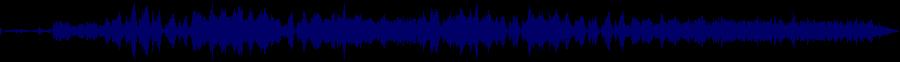 waveform of track #38707