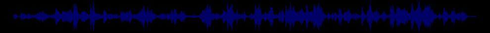 waveform of track #38710