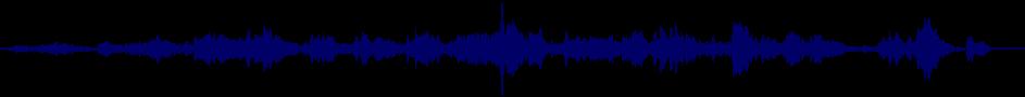 waveform of track #38726