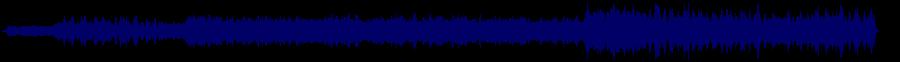 waveform of track #38736