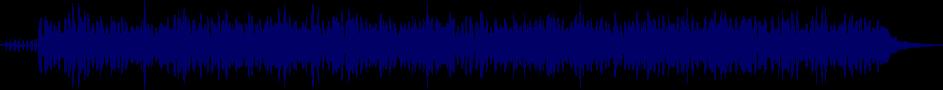 waveform of track #38741