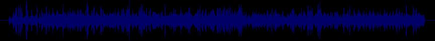 waveform of track #38787