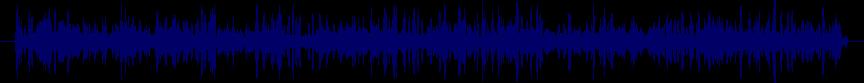 waveform of track #38795