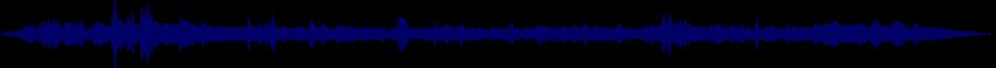 waveform of track #38798