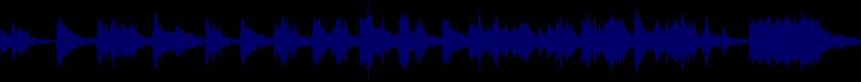 waveform of track #38820