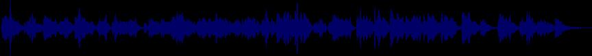 waveform of track #38824