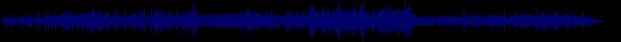 waveform of track #38835