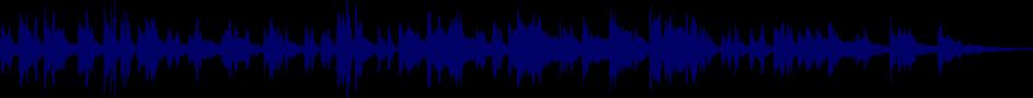 waveform of track #38836