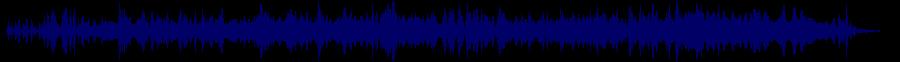 waveform of track #38846