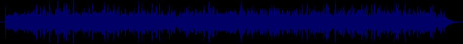 waveform of track #38849