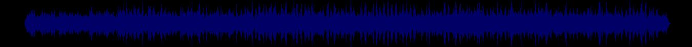 waveform of track #38851