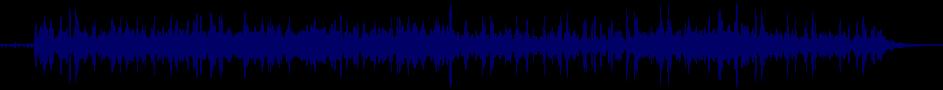 waveform of track #38852